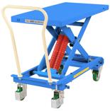 39955553 Wózek platformowy nierdzewny nożycowy ze sprężyną (wymiary: 1010x518mm, udźwig: 400 kg)