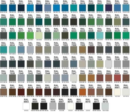 00150404 Szafa ubraniowa na nogach, 5 segment, 5 drzwi (wymiary: 1860x1480x480 mm)