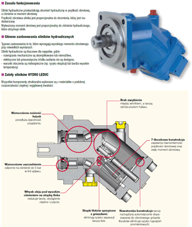 01538909 Silnik hydrauliczny tłoczkowy Hydro Leduc MA90 (objętość robocza: 90 cm³, maksymalna prędkość ciągła: 4500 min-1 /obr/min)