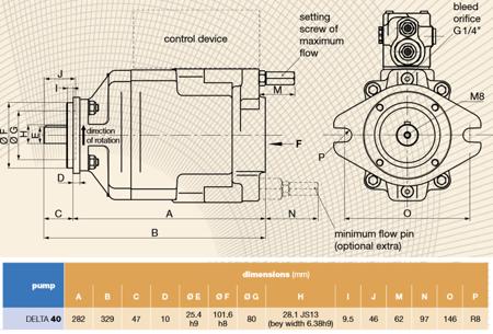 01539163 Pompa hydrauliczna tłoczkowa o zmiennej wydajności Hydro Leduc DELTA40 (objętość geometryczna: 40 cm³, maksymalna prędkość obrotowa: 3000 min-1 /obr/min)