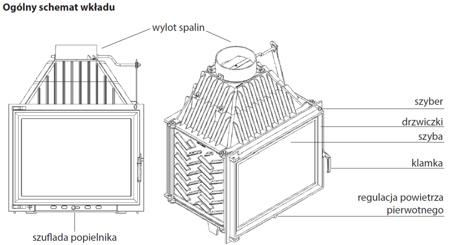 30040936 Wkład kominkowy 11kW Zibi BS (prawa boczna szyba bez szprosa)