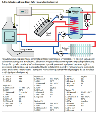 30041761 Mikroprocesorowy sterownik kominka MSK PLUS z przepustnicą fi 100