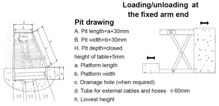 31026270 Stół podnośny elektryczny (udźwig: 2000 kg)wymiary 1300x800 , Wysokość podnoszenia 210-1050 mm (min-max)