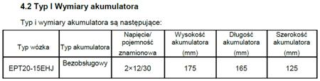 31046297 Półelektryczny wózek paletowy T20-15EHJ (udźwig: 1500 kg)