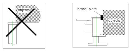 310660 Uniwersalny podnośnik hydrauliczny niskoprofilowy HM100 (udźwig: 10 T)