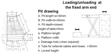 3109778 Stacjonarny stół podnośny HT1000 (wymiary platformy: 1600x1000mm, udźwig: 1000 kg)