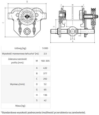 33922635 Wóżek do podwieszania i przesuwania wciągników po dwuteowniku POB 5L (udźwig: 5 T, szerokość profilu: 160-305 mm)