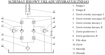6177832 Żuraw hydrauliczny ręczny, paletowy (udźwig: od 1200 do 2000kg)