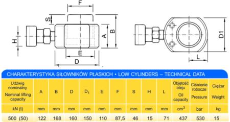 62725770 Siłownik płaski (wysokość podnoszenia min/max: 122/168mm, udźwig: 50T)