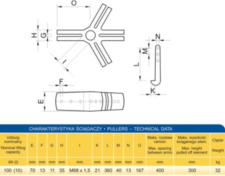 62725786 Ściągacz hydrauliczny (udźwig: 10T)