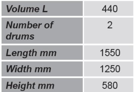 99724723 Paleta do beczek GermanTech (ilość beczek: 2, wymiary: 1550x1250x580 mm)