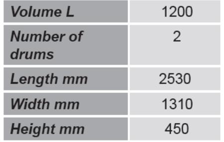 99724726 Paleta do kontenerów GermanTech (ilość kontenerów: 2, wymiary: 2530x1310x450 mm)