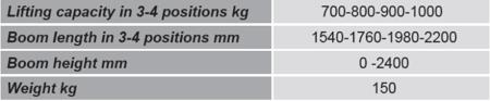 99724831 Żurawik warsztatowy GermanTech (udźwig w pozycji: 700-800-900-1000 kg)