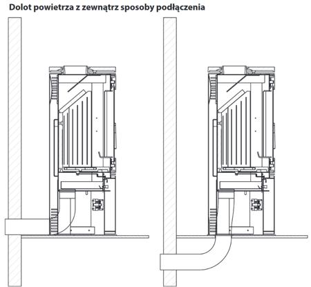 DOSTAWA GRATIS! 30055008 Piec wolnostojący koza 8kW AB STAL NOGA OBROTOWY GLASS z wylotem spalin fi 150 (z panelami kaflowymi - biały) - spełnia Ekoprojekt