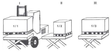 DOSTAWA GRATIS! 31026270 Stół podnośny elektryczny (udźwig: 2000 kg, wymiary 1300x800, wysokość podnoszenia min-max: 210-1050 mm)