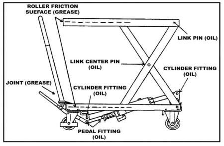 DOSTAWA GRATIS! 310560 Ruchomy stół podnośny (udźwig: 150 kg, wymiary platformy: 700x450 mm)