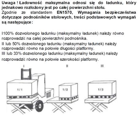 DOSTAWA GRATIS! 3109771 Stół podnośny elektryczny (wymiary platformy: 640x1580mm, udźwig: 1000 kg)
