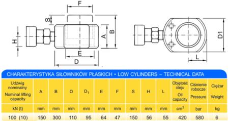 DOSTAWA GRATIS! 62754001 Siłownik płaski (wysokość podnoszenia min/max: 150-300mm, udźwig: 10T)