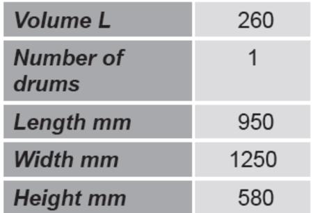 DOSTAWA GRATIS! 99724722 Paleta do beczek GermanTech (ilość beczek: 2, wymiary: 950x1250x580 mm)